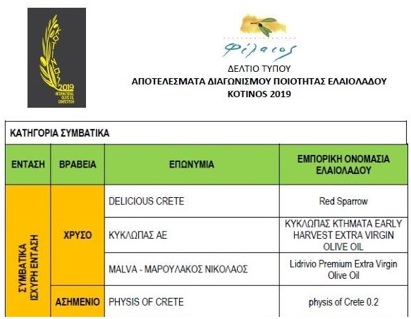 Gold for Kyklopas at KOTINOS International Olive Oil Competition